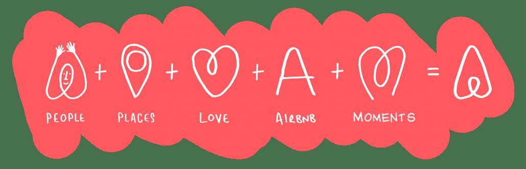 Praktični seminar: Airbnb poslovanje (za začetnike)